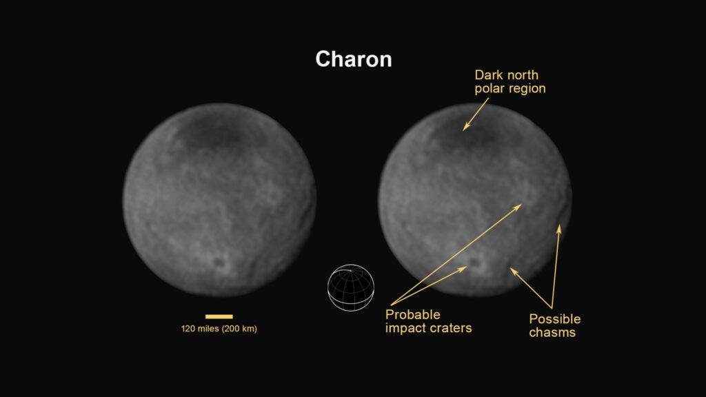 """Charon"