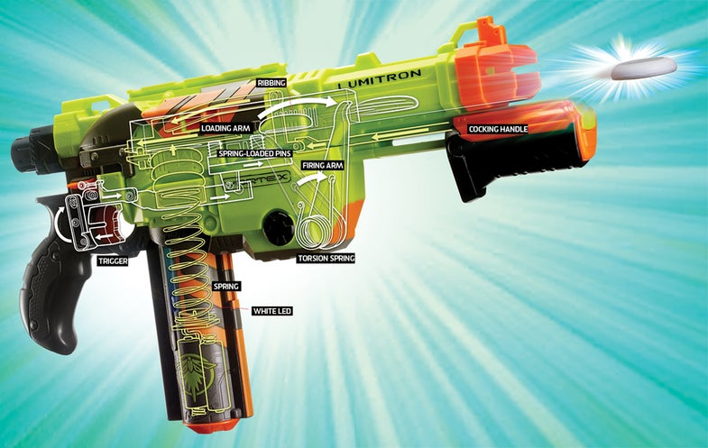 how-it-works illustration of a Nerf Sharpshooter