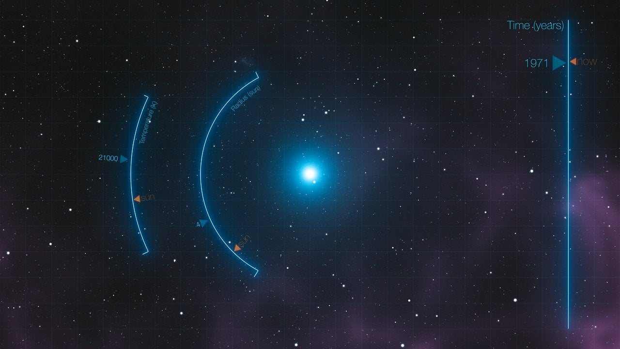 Astronomers Are Watching A Star Evolve In Real Time