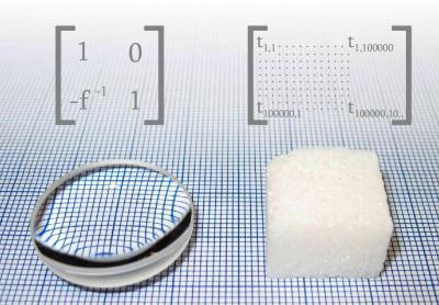 With A Bit of Math, Researchers Find a Way to See Through Opaque Materials
