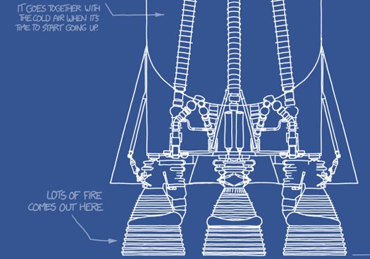 XKCD Presents: The Up Goer Five