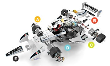 How It Works: The Electric Racecar