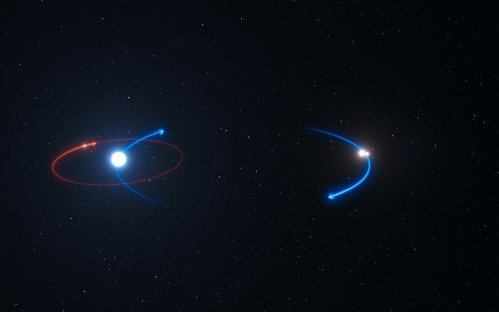 Stars Orbiting