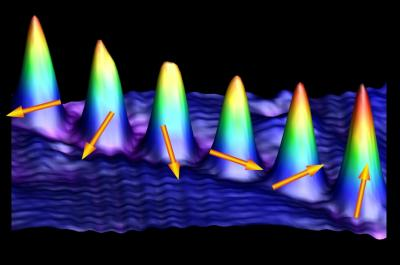 Researchers Witness and Image Atomic Spin for the First Time