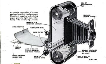 #TBT to 1947: Introducing the Polaroid Camera
