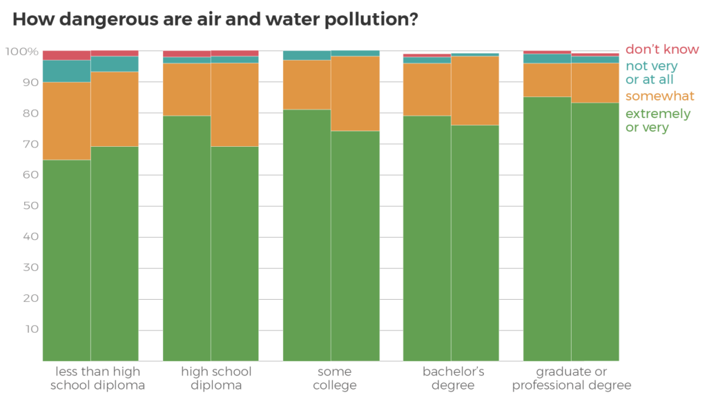 """pollution"""