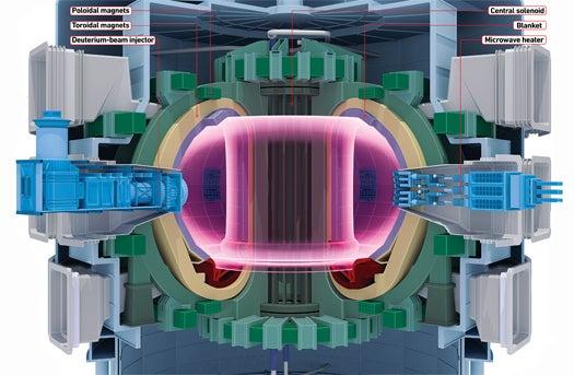 Inside ITER