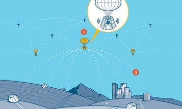 How It Works: Project Loon's Global Internet