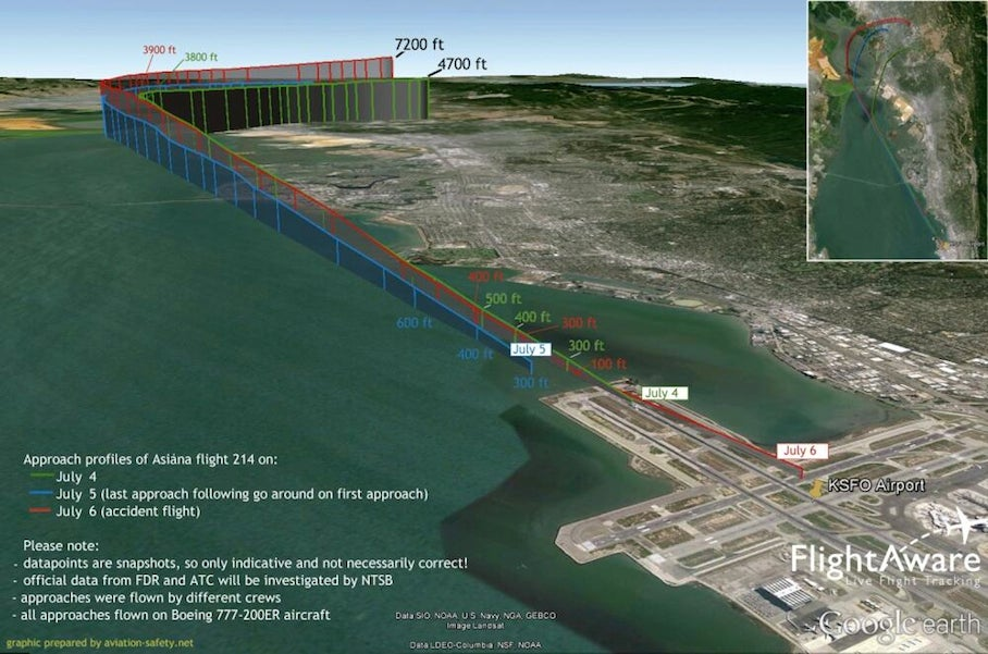 A Visualization Of What Went Wrong On Asiana Flight 214