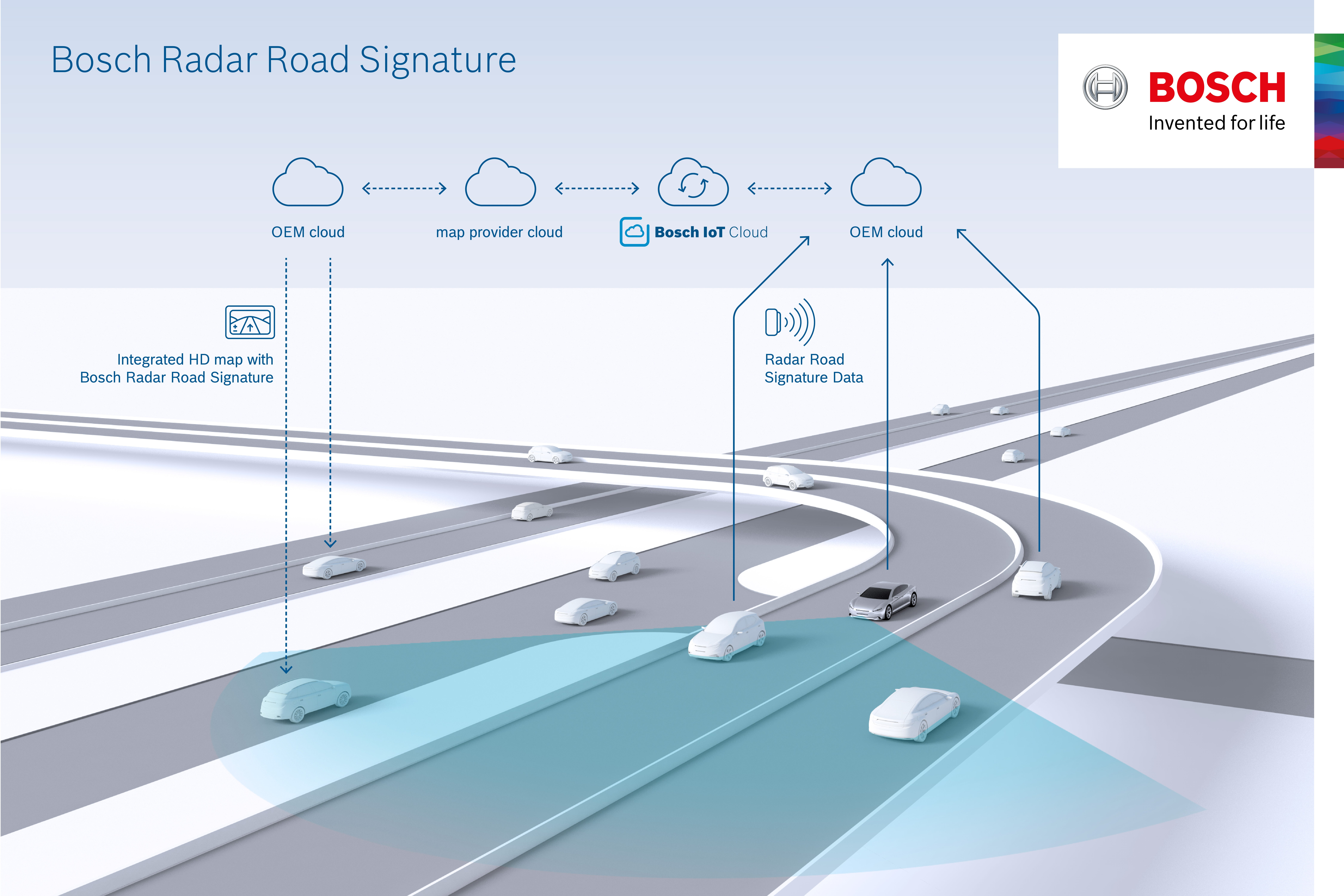 Bosch plans to use radar sensors in millions of cars to make better maps