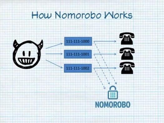 Three Smart New Ways To Actually Block Robocalls
