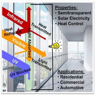 window solar tech