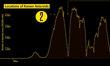 What Do Scientists Know About Mining Asteroids?