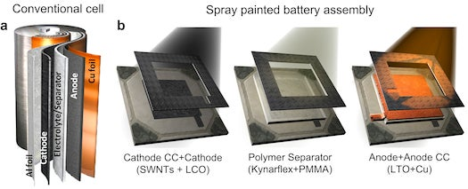 Electric Spray Paint Could Turn Any Surface Into a Battery