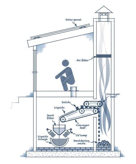 Blueprint: Engineers Invent A Healthier Toilet