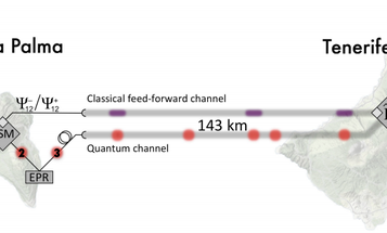 FYI: How Quantum Teleportation Can Bring Us Secure Communications