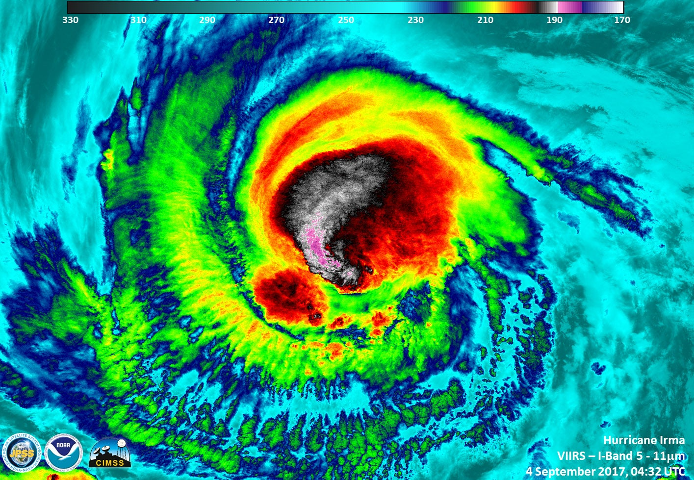 What hurricane categories mean and why we use them