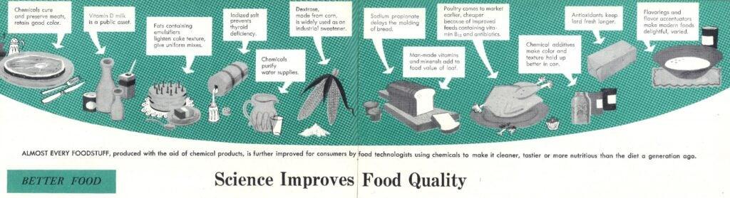 httpswww.popsci.comsitespopsci.comfilesimages2015089_science_improves_food_quality.jpg