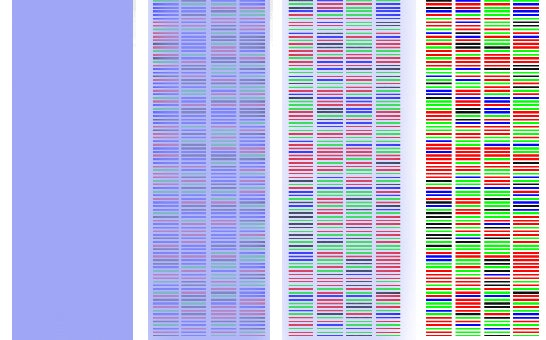 Gene Tests Are Quite Telling – Should You Get One?