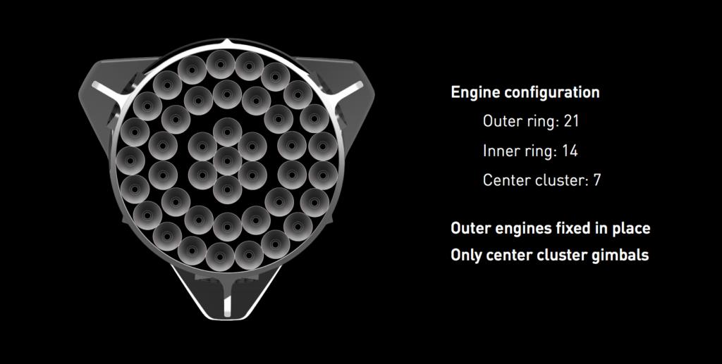 """engine"