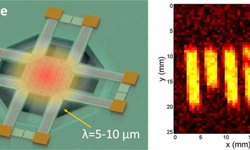 Graphene Could Give Us Sleek Night Vision Sensors