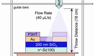 National Institute of Standards and Technology Tests Spray-On Transistors, Finds Them Promising