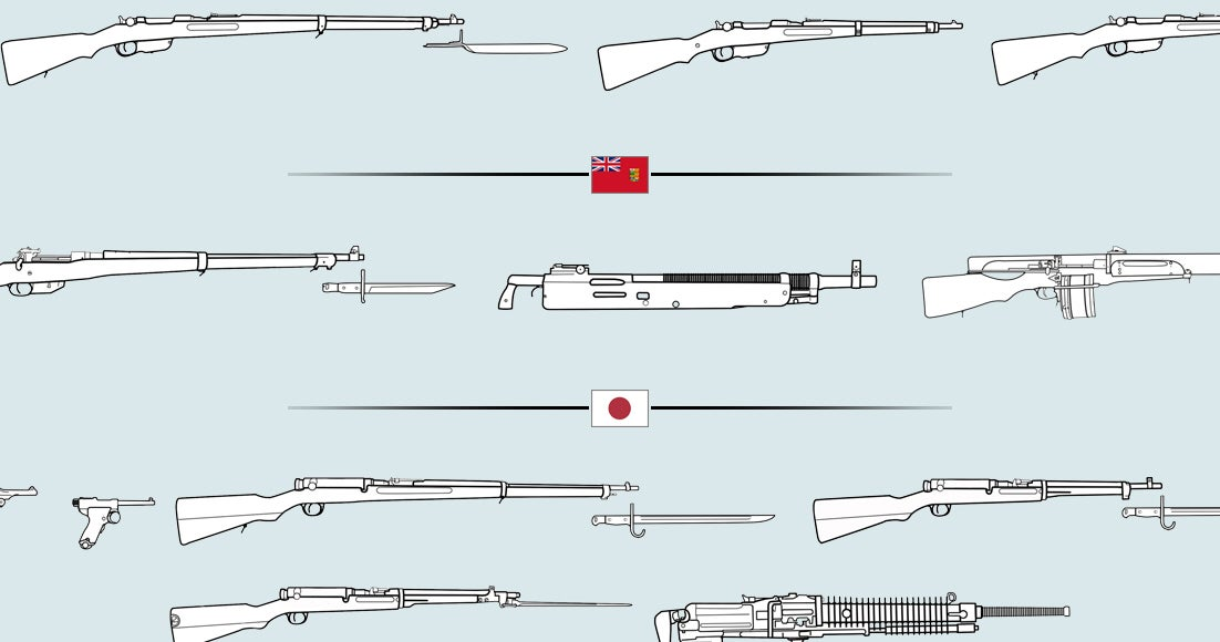 Crowd-Cataloguing The Guns Of World War One