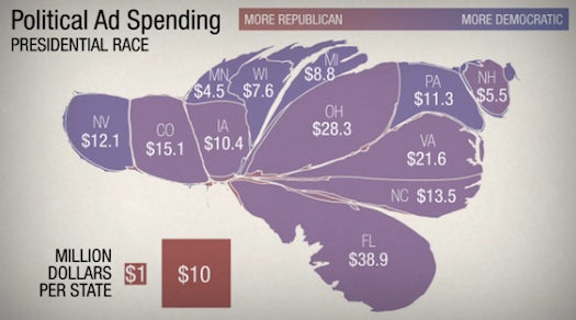 What Does The U.S. Look Like To Political Ad Buyers? [Infographic]