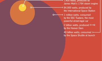 Power Consumption, From The Steam Engine To The Space Shuttle [Infographic]