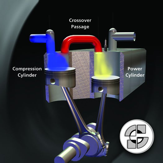 New Split-Cycle Engine Design Shown To Improve Fuel Economy By 50 Percent
