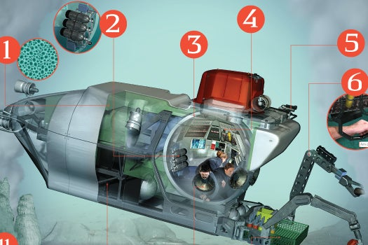 49-Year-Old Research Sub Alvin Gets A $40 Million Makeover