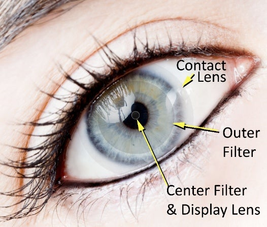 DARPA Invests In Megapixel Augmented-Reality Contact Lenses