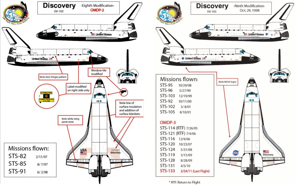Differing logos and coloration separate the eighth and ninth modification of the Discovery shuttle.