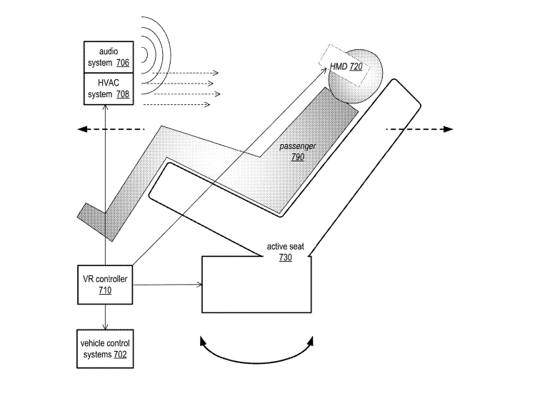 Apple thinks putting on a VR headset could help fight nausea in the car