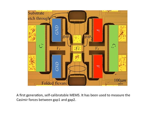 Self-Calibrating Micro Machines For Hyper-Accurate Sensors on Chips