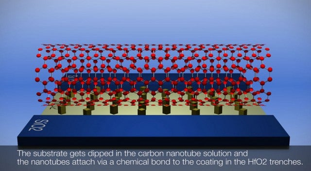 IBM Transistors Made Of Nanotubes Could Replace Silicon, In Ever-Tinier Computer Chips