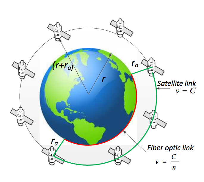 Samsung Wants To Blanket The Earth In Satellite Internet