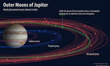 Jupiter has 10 newly-discovered moons, and one is a weirdo