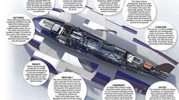 illustration of Electric Blue car