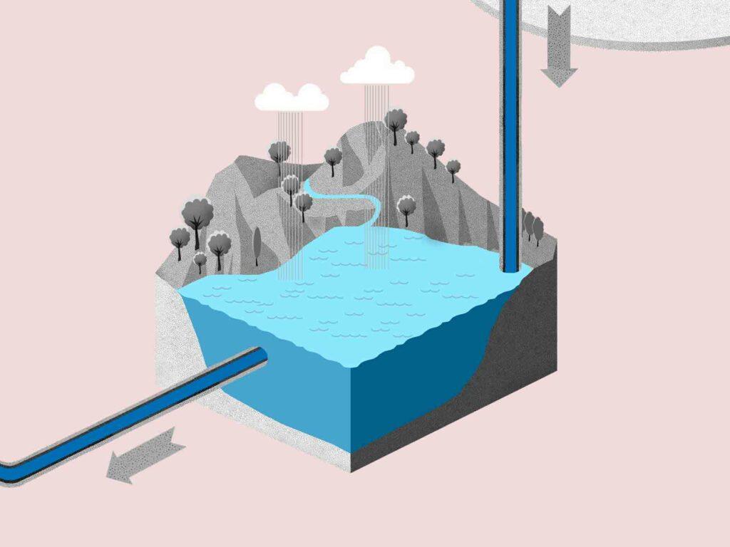 """Wastewater"