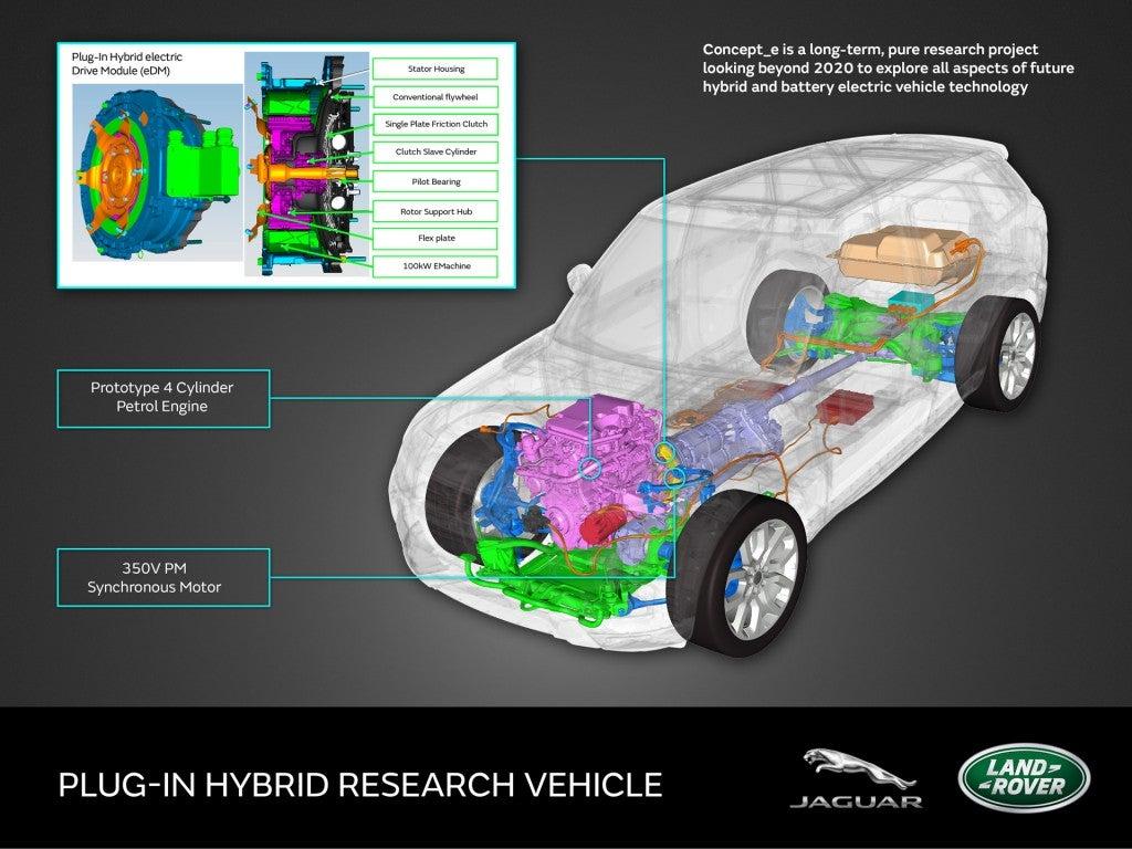 """""""hybrid"""