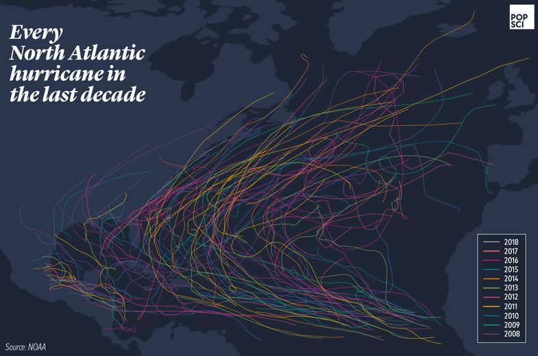 decade of hurricanes