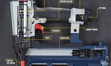 How It Works: A Lean, Mean Nail Gun
