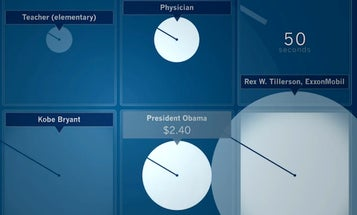 Watch Rich People Earn More Money Than You In Real Time [Infographic]
