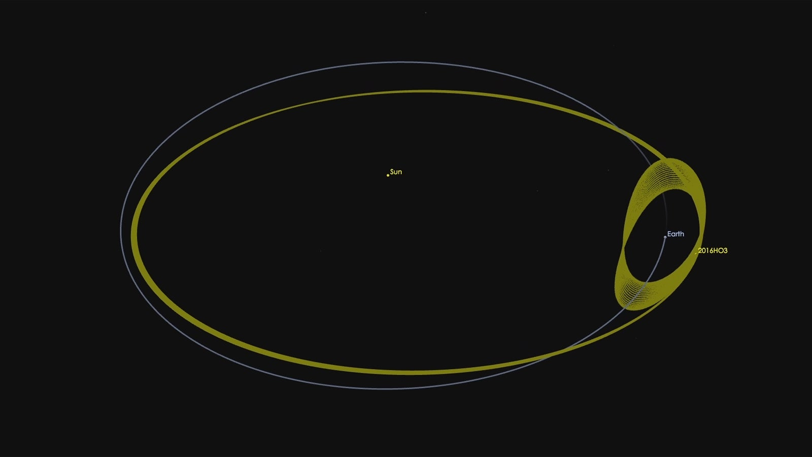 A Little Asteroid Buddy Has Been Following Earth For A Hundred Years