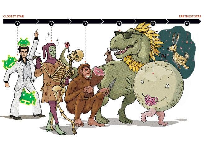 earths past timeline