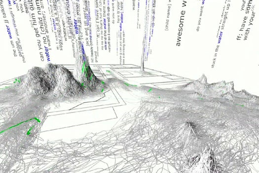 Harvard Business Review: Data Scientist Is The 'Sexiest Job Of The 21st Century'