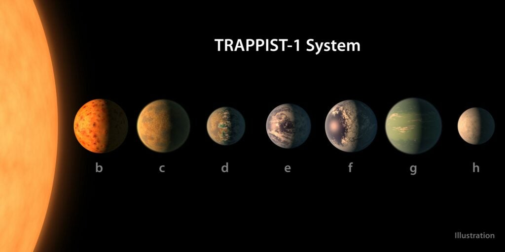 An artist's illustration of what TRAPPIST-1's planets may look like.