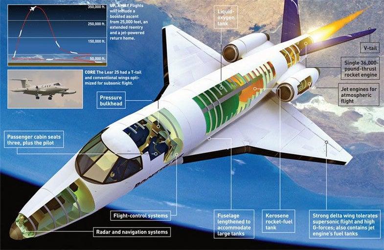It's a Rocket! It's a Plane! It's…Rocket Plane!