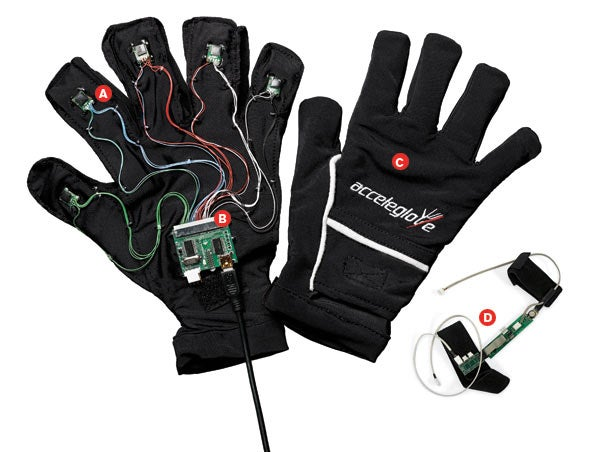 Open-Source, Accelerometer-Equipped Glove Allows for Infinite Control Possibilities